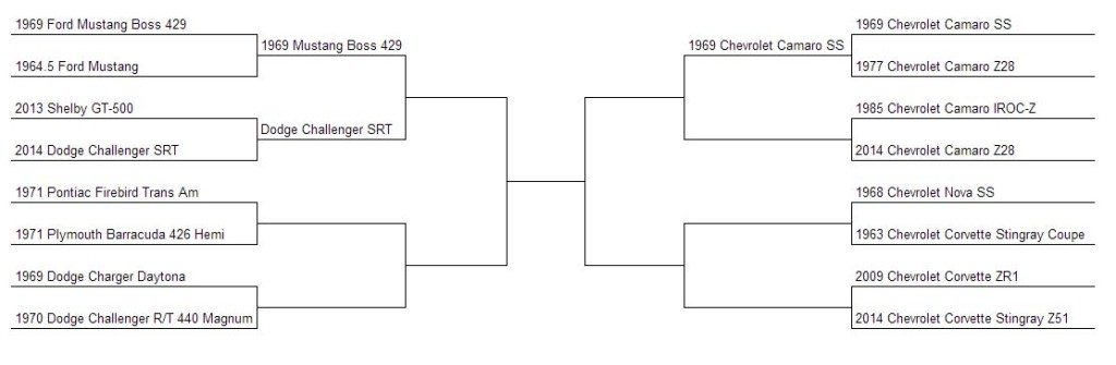 Muscle Car Madness Bracket Round 4