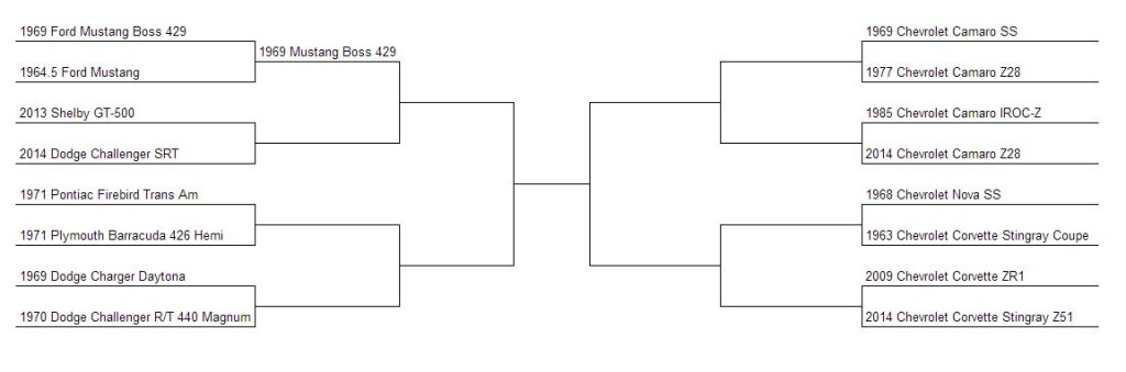 Muscle Car Madness Round 2 Bracket
