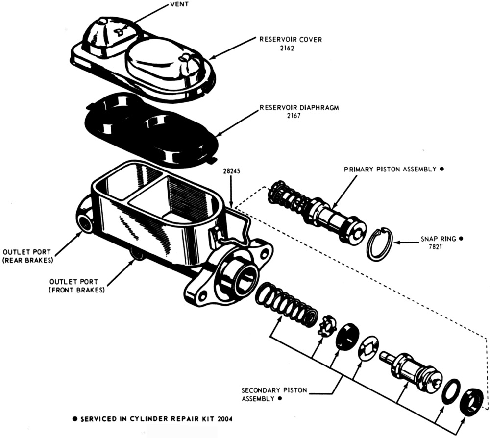 Blown up drawing of a master cylinder.  A bypassing master cylinder leaks between pressure and return ports for one or both reservoirs.