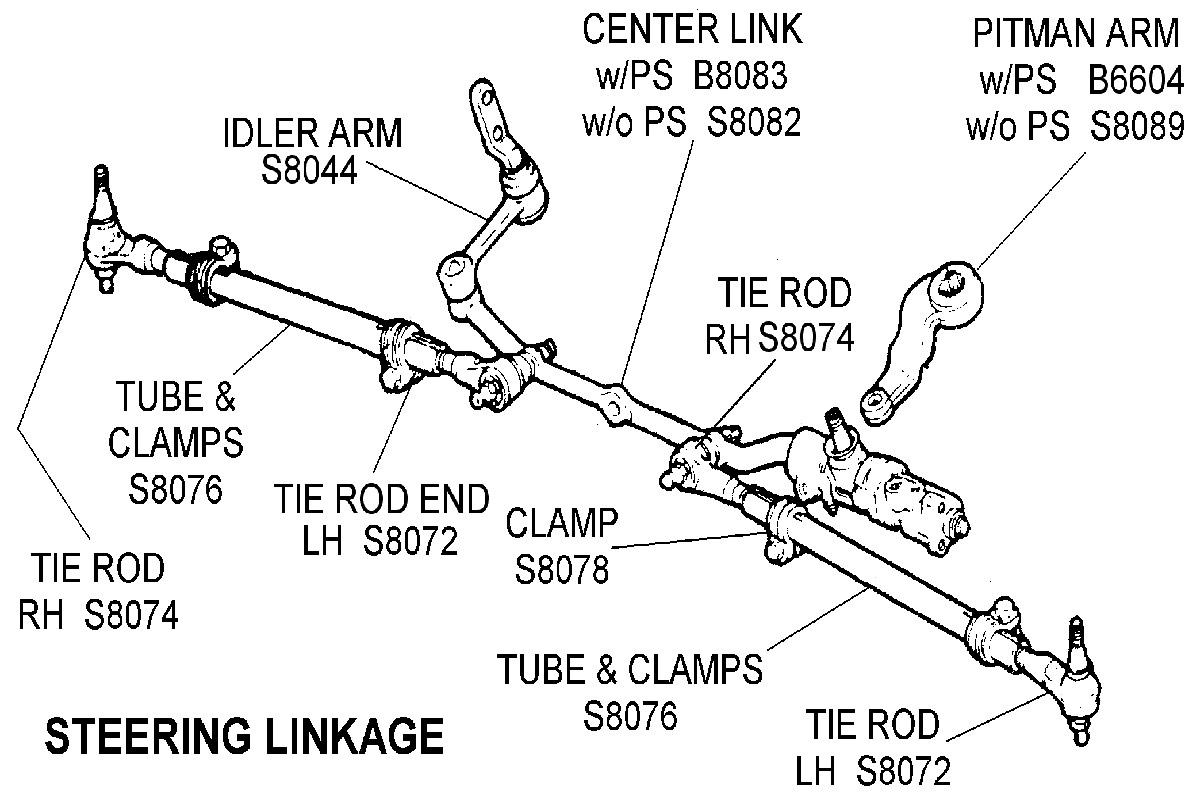 A Manual Steering Rack And Pinion Unit