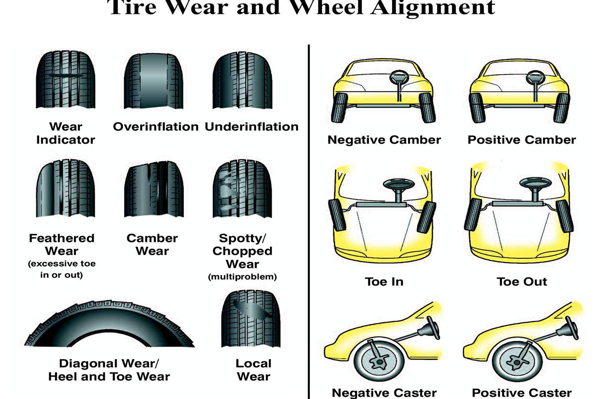 Diagnosing and Fixing Minor Alignment Issues – RacingJunk News