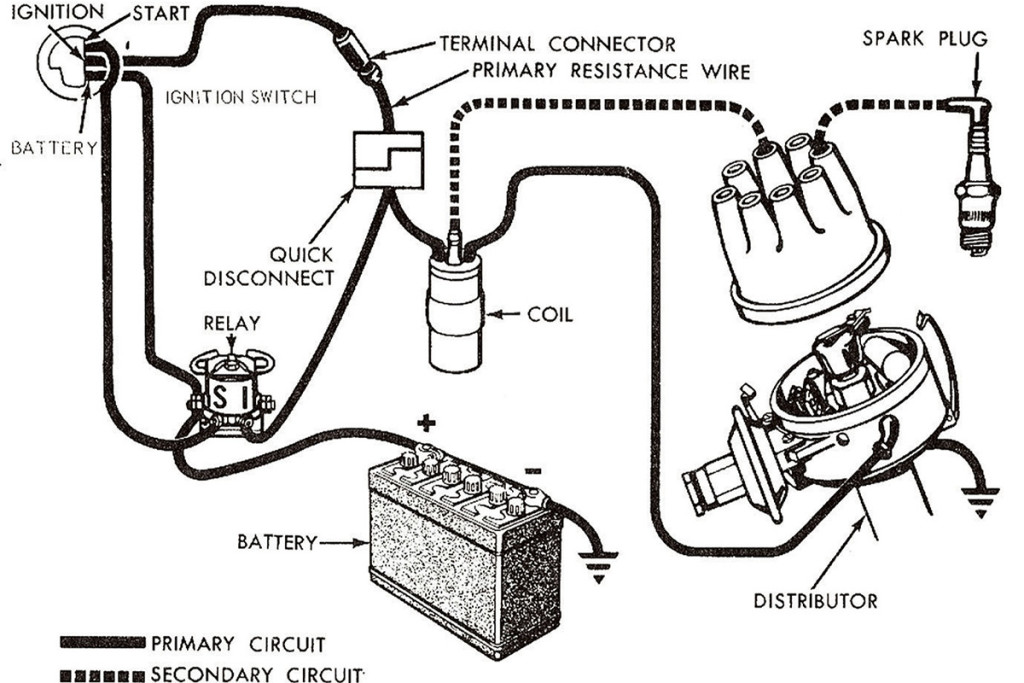 Circuit schematic for the average standard breaker-type ignition system.  Basic schematics for electronic ignition systems are pretty much just as easy to understand.