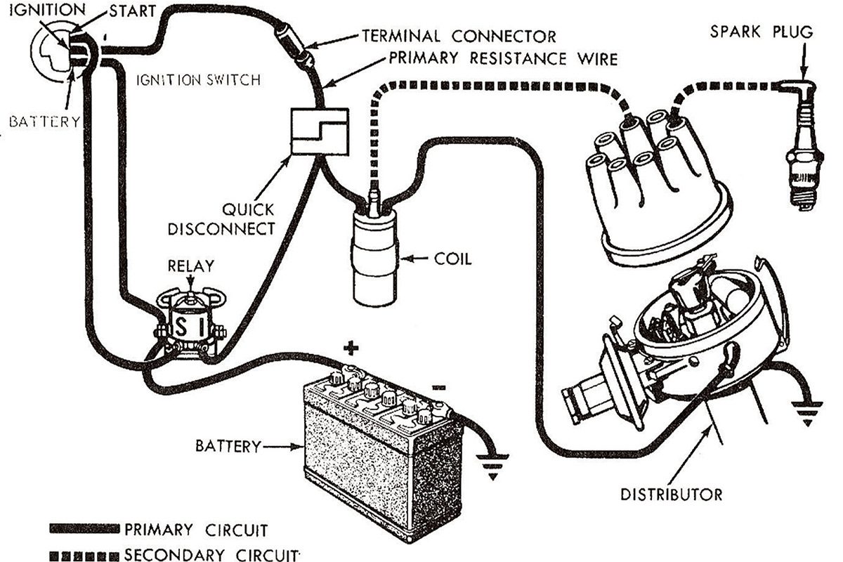 ignition system diagram 75889885 should you ditch the distributor? racingjunk news accel street billet distributor wiring diagram at gsmx.co