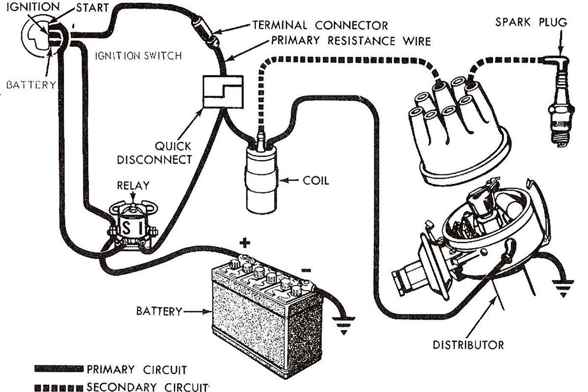 Diagram Lt1 Ignition Diagram Full Version Hd Quality Ignition Diagram Outletdiagram Umncv It
