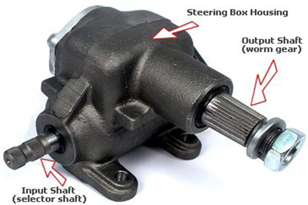 A typical steering gear box.