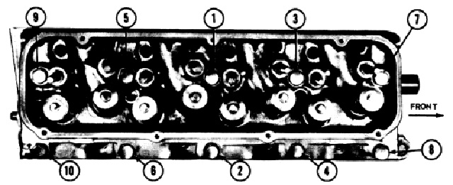 Ford heads