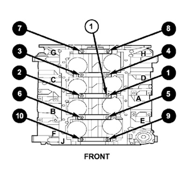 307 V8 Engine Diagram. Diagram. Wiring Diagram Schematic V Engine Block Diagram on v8 head diagram, v8 engine wiring diagram, 1990 ford mustang 5.0 engine diagram, diesel engine diagram, 455 oldsmobile engine diagram, chevy v8 engine diagram, engine water flow diagram, vw engine block diagram, tape recorder block diagram, 2005 volkswagen engine diagram, remote keyless entry block diagram, v8 engine intake diagram, car engine block diagram, big block chevy engine diagram, ford explorer v8 engine diagram, v8 engine line diagram, chevy 350 engine diagram, 350 v8 engine diagram, ls engine block diagram, dodge 318 v8 engine diagram,