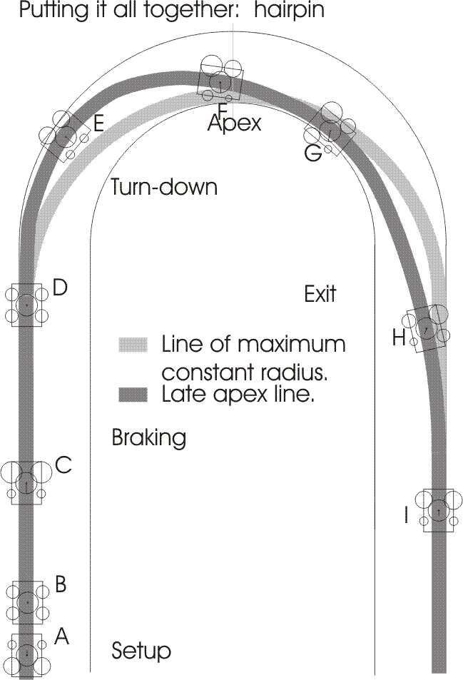 late apex drive line