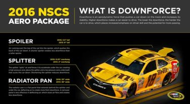 Why Does NASCAR Keep Changing the Rules Package?