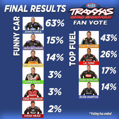 Traxxas fan vote