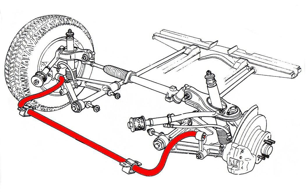 Suspension Performance Modifications