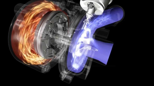 How Do Turbos Effect Performance?