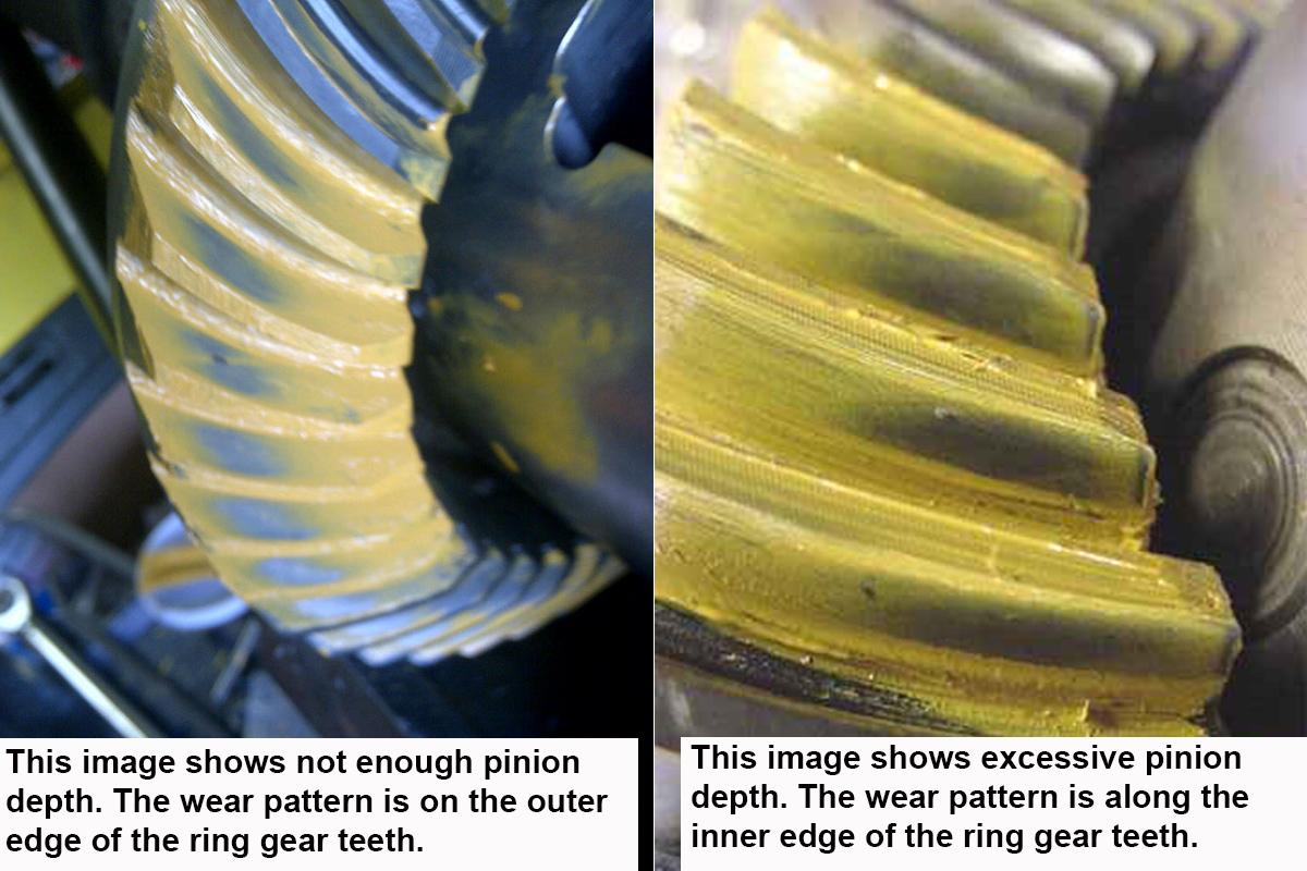 Setting Ring Gear Backlash