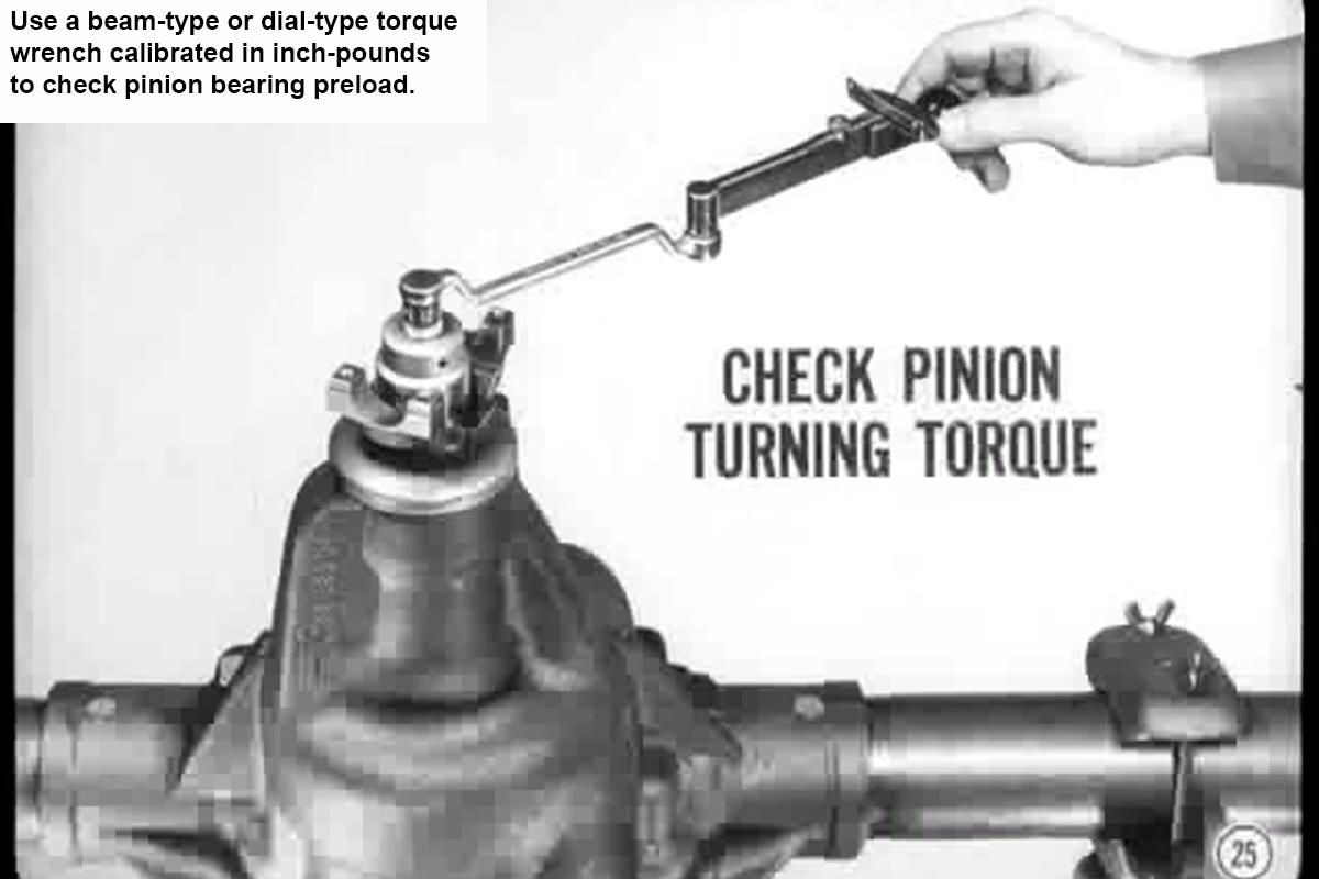 Installing New Gears in Chrysler's 8.25-Inch Rear End