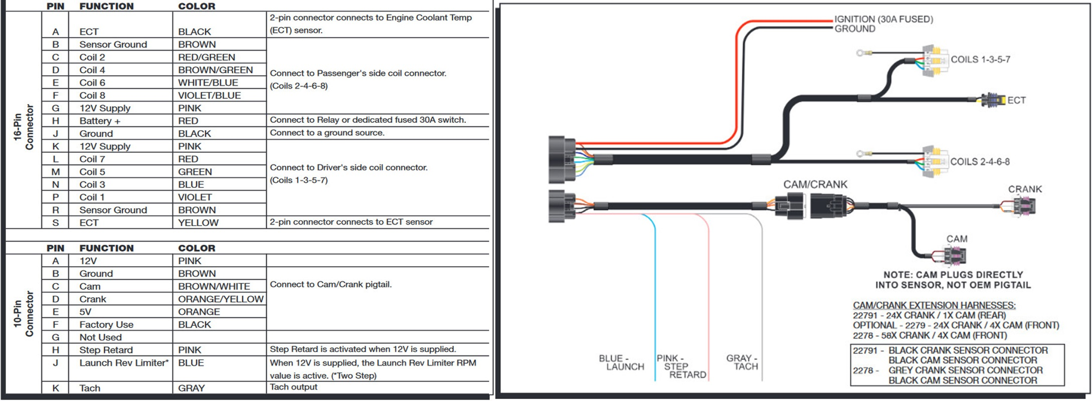 Msd Wiring Harness Automotive Diagram Ignition 6al Performance Introduces Boxes Designed For Ls Rh Racingjunk Com 6014