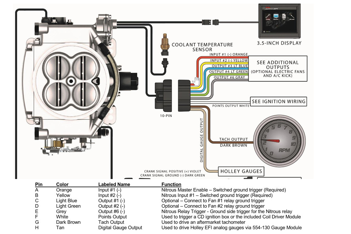 Msd Hei Wiring Diagram Custom Project Chev 350 Advanced Features Of The Holley Sniper Efi Unit 6a Ignition