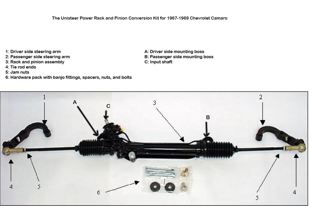 67-81 F-Body Rack and Pinion Conversion Part II – RacingJunk