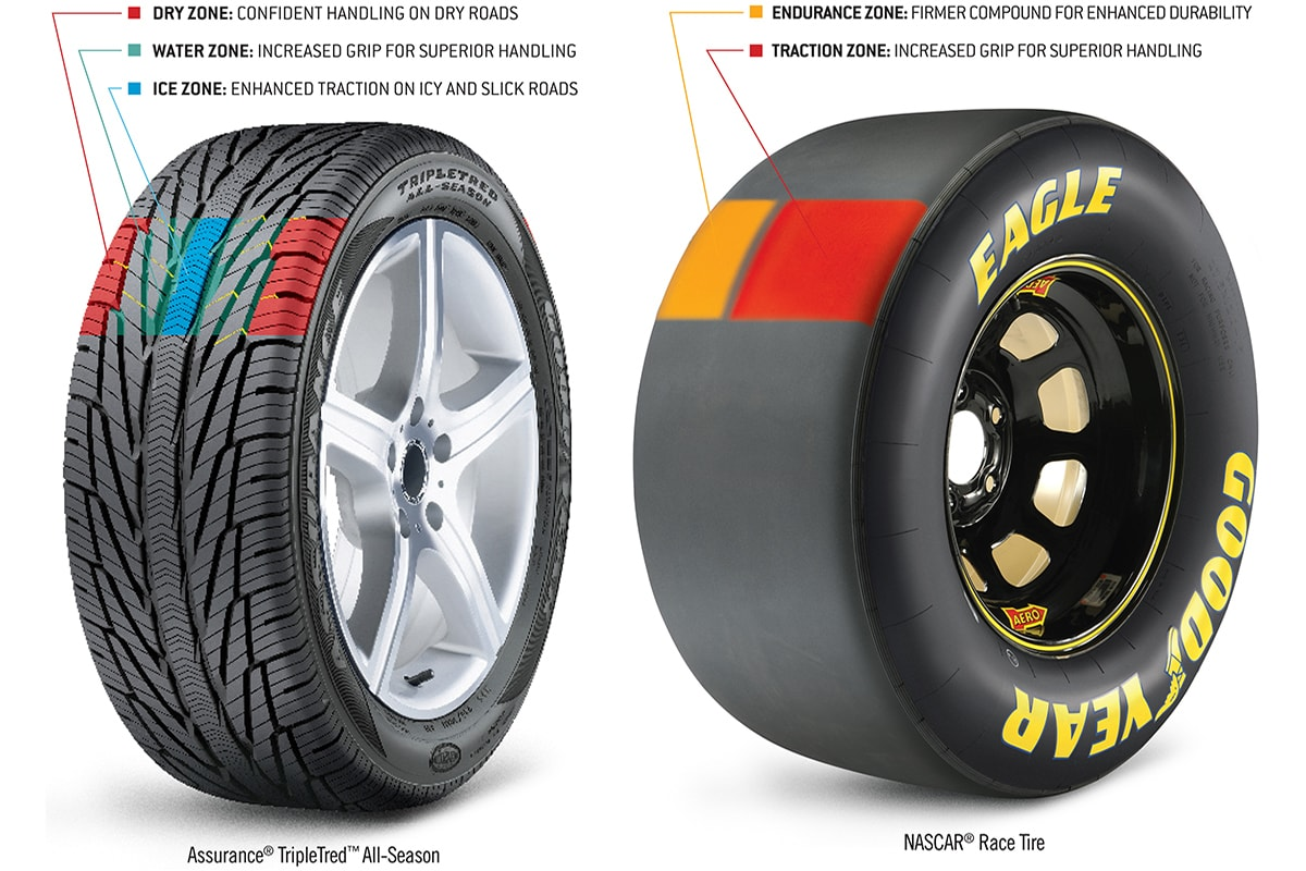 Get More Out of Your Race Tires
