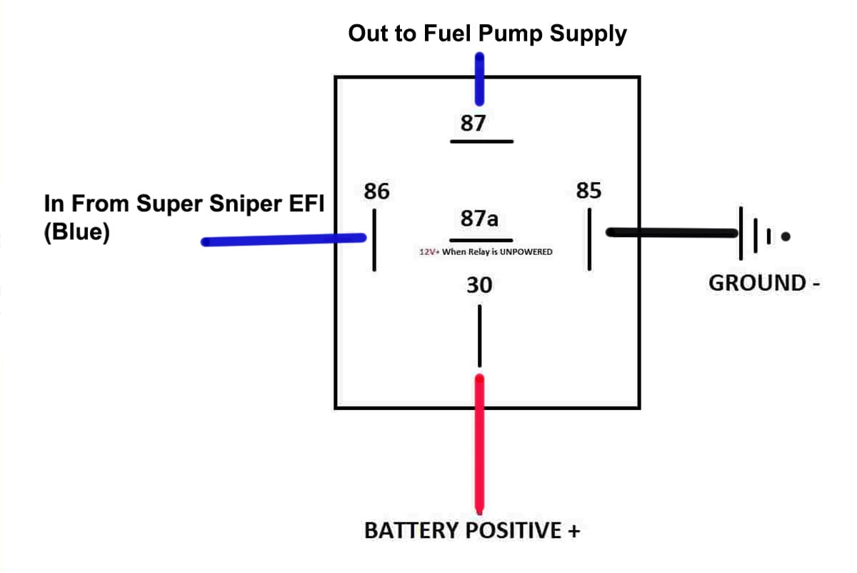 holley electric fuel pump wiring diagram all diagram Holley Fuel Pump Wiring Diagram electric fuel pump wiring diagram
