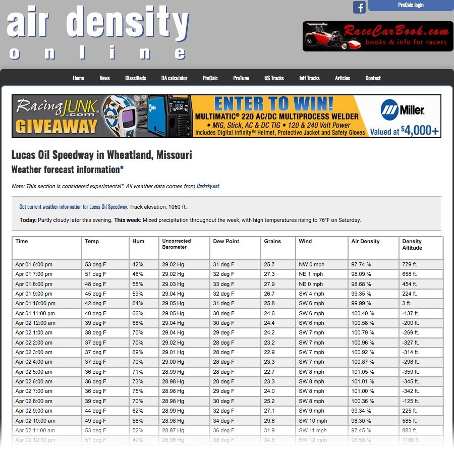 Air Density Tuning at MLRA Lucas Oil Speedway Oval Track, April 12-13, 2019 presented by RacingJunk.com