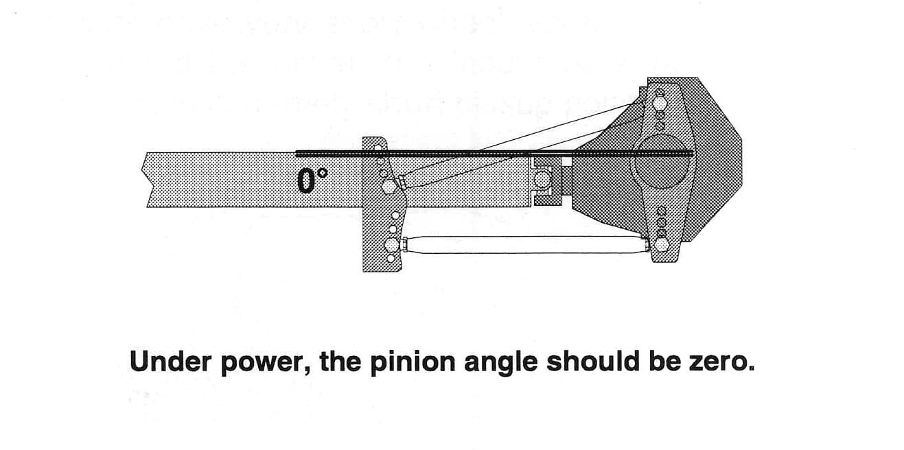 Figuring Out Pinion Angle Part 1