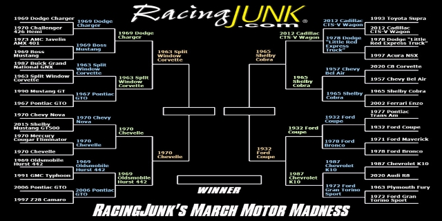 March Motor Madness Round 3 Results and Final Four Voting
